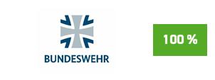 """Die Initiative Pro Recyclingpapier (IPR), das Umweltbundesamt und die Kompetenzstelle für nachhaltige Beschaffung würdigen die Bundeswehr auf der Plattform """"Grüner beschaffen"""" für die Verwendung von Papier mit dem Blauen Engel als """"Recyclingpapierfreundliche Bundesbehörde""""."""
