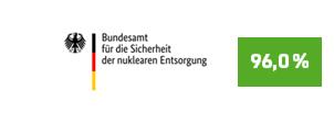 """Die Initiative Pro Recyclingpapier (IPR), das Umweltbundesamt und die Kompetenzstelle für nachhaltige Beschaffung würdigen das Bundesamt für die Sicherheit der nuklearen Entsorgung  auf der Plattform """"Grüner beschaffen"""" für die Verwendung von Papier mit dem Blauen Engel als """"Recyclingpapierfreundliche Bundesbehörde""""."""